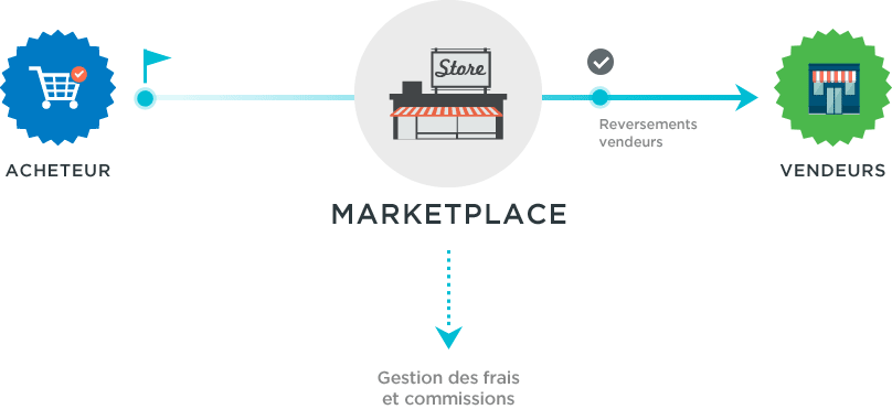marketplace-schema