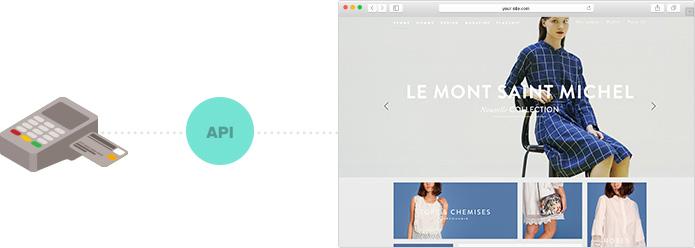 Point de ventes - API