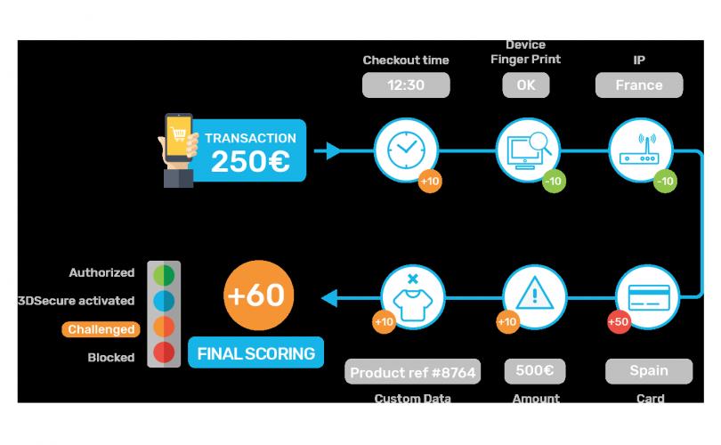 scoring-fraude_fr (2)