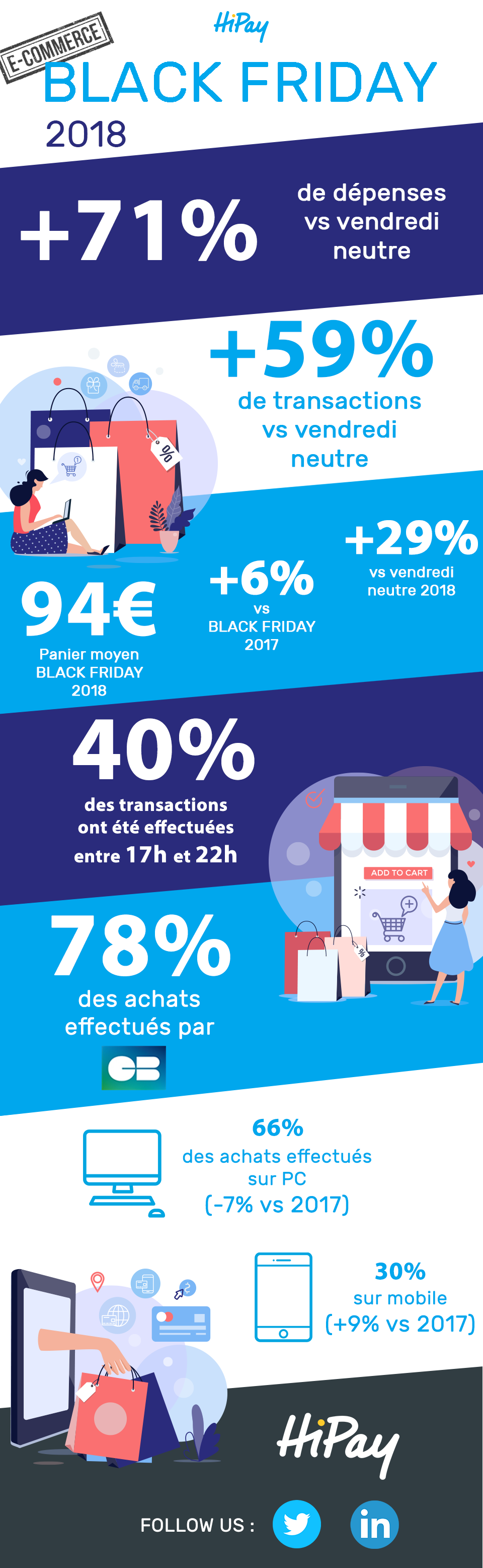 infographie black friday 2018